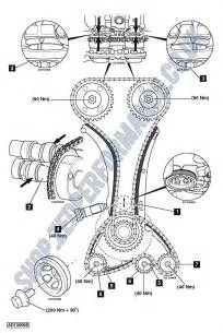 mercedes c180k c200 m271 timing chain kit
