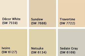 sherwin williams neutral paint colors home ideas