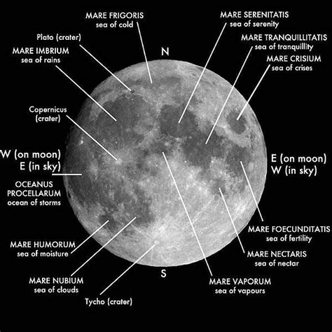 moon what s in a name photograph by barbara griffin the moon project