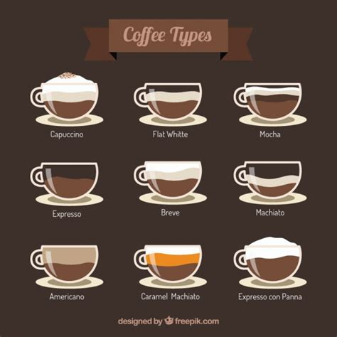 coffee cups types coffee types vector free download