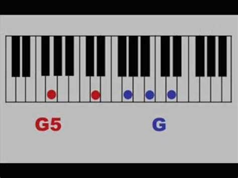 tutorial piano vivo para adorarte hojas pautadas de musica videos videos relacionados