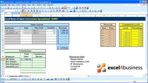 Sales Commission Tracking Spreadsheet Onlyagame Commission Structure Template