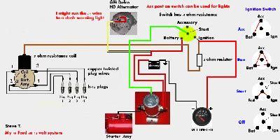 convert 8n to 12 volt autos post