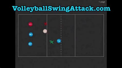 volleyball swing offense volleyball swing attack 4 basic swing moves volleyball