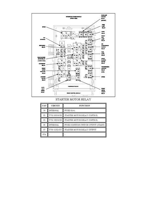 mitsubishi starter wiring diagram wiring diagram manual