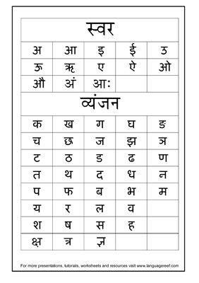 hindi alphabet flash cards printable pdf 4 best images of hindi barakhadi chart hindi alphabet
