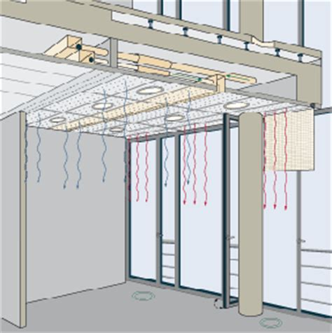 risparmio riscaldamento a pavimento soffitti alti e riscaldamento a pavimento design casa