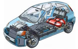 Fuel Cell Electric Vehicles Pdf Automobile Engineering Siddhicollege