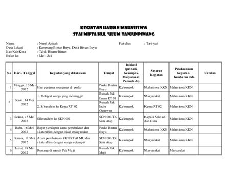 format daftar hadir mahasiswa kkn laporan kegiatan pribadi kuliah kerja nyata kkn 2012