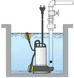 Pompa Celup Lumpur memilih pompa air celup submersible hal apa saja