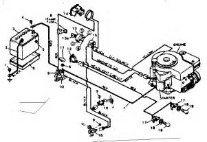 wiring diagram diagram parts list for model 502255750 craftsman parts mower tractor