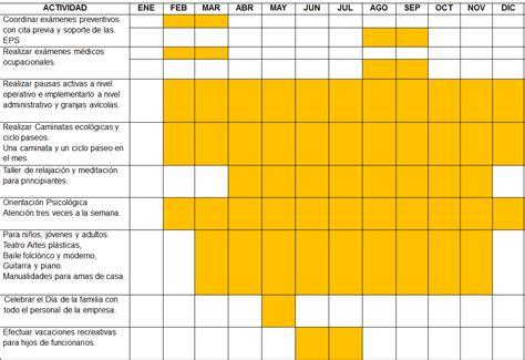 sueldo sanidad 2016 cronograma de aumento de sanidad 2016 proyecto de
