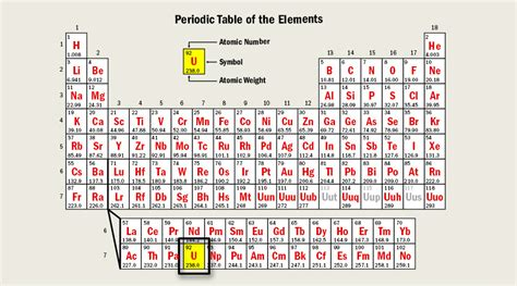 element 82 periodic table cameco u101 properties