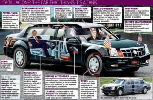 Inside Cadillac One Obama S High Tech Presidential Limo Made By Cadillac