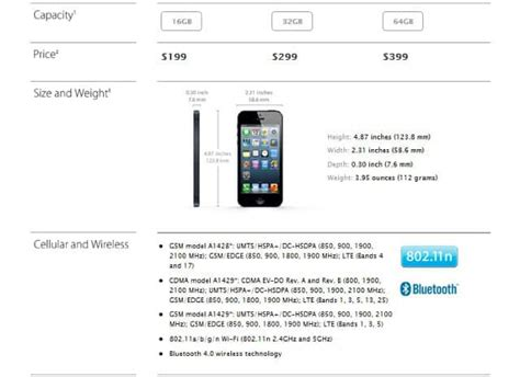 iphone 5 specs iphone 5 the phone w lte hd voice nanosim and the