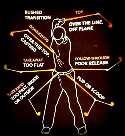 golf swing tempo golf swing tempo 28 images common golf swing mistakes