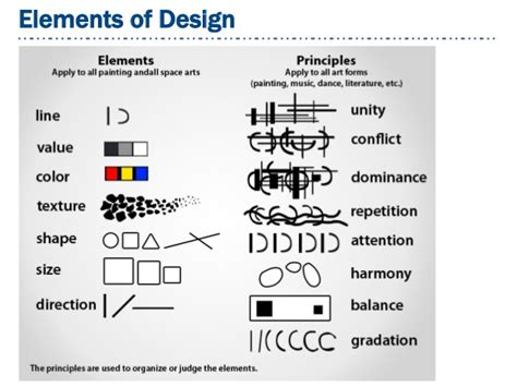 layout as an elements of visual design principles of design