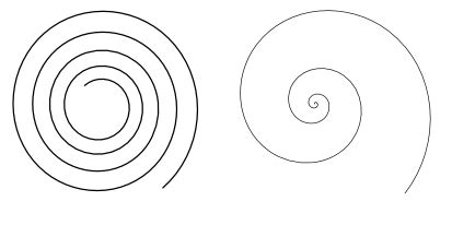 how to use a spiral doodle image gallery spiral drawing