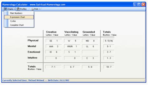 free numerology calculation for business names number 22 image gallery numerology chart calculator