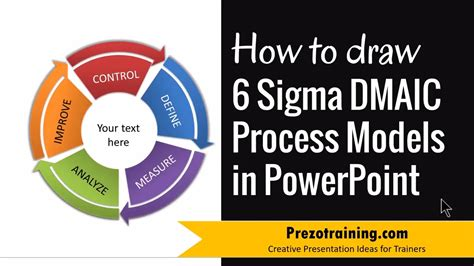 how to doodle in powerpoint how to draw 6 sigma dmaic process models in powerpoint