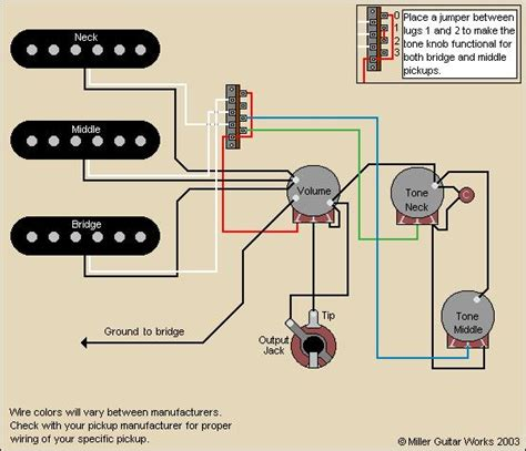 strat pickguard wiring diagram new wiring diagram 2018
