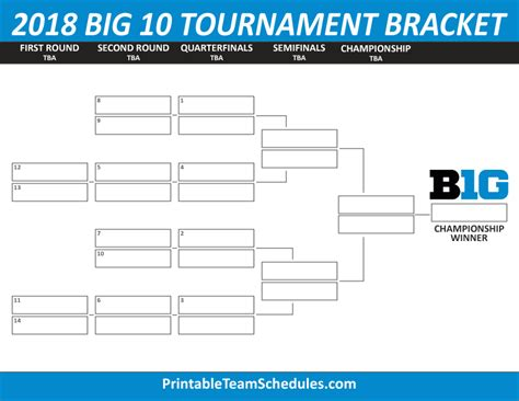 2016 big ten tournament printable bracket big ten mens basketball tournament scores basketball scores