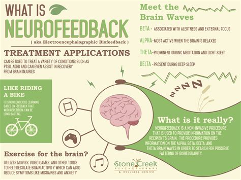 what is a therapy what is neurofeedback therapy creek psychotherapy wellness centerstone