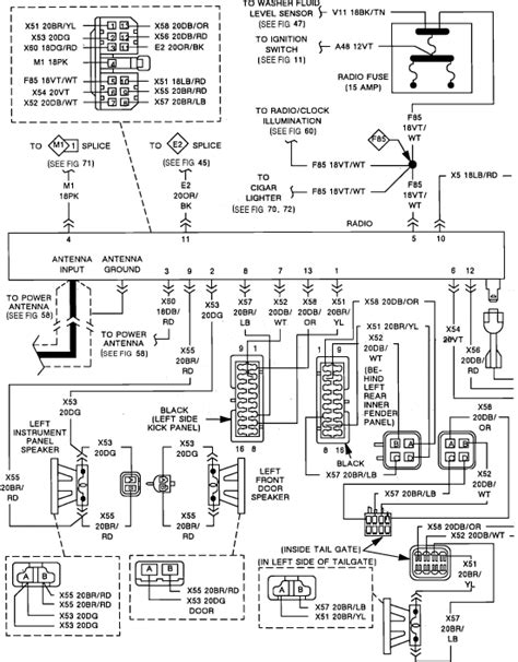 91 jeep ac wiring wiring diagrams