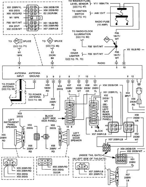 1991 jeep xj wiring diagram efcaviation