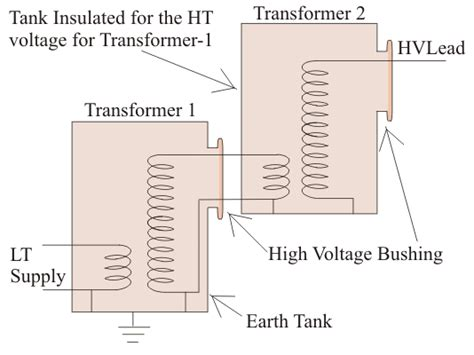 capacitor voltage transformer electrical4u voltage transformer diagram 27 wiring diagram images wiring diagrams bayanpartner co