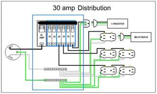 wiring diagram 50 amp rv wiring diagram installation grid solar power system on an rv ac