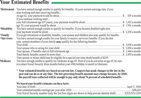 Award Letter Of Benefits Statement Maximize Social Security Spousal Benefits Marketwatch