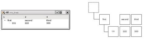 qtreeview tutorial model view tutorial qt widgets 5 11