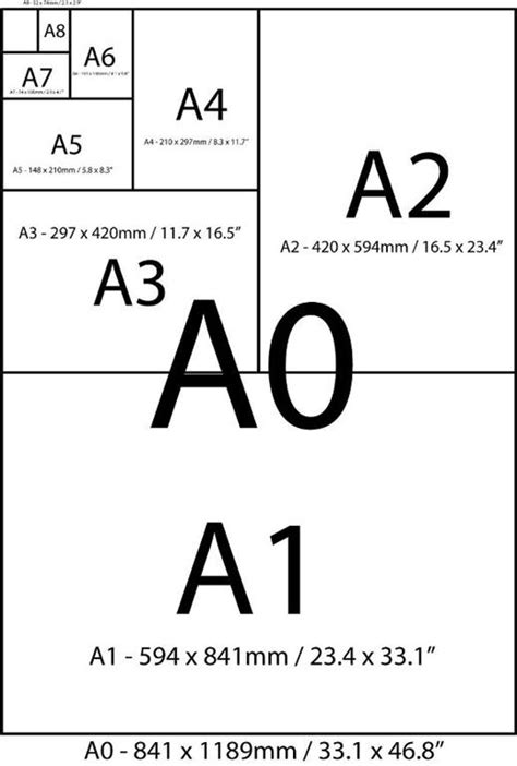 letter paper size διαστάσεις χαρτιών εκτύπωσης α4 α3 κλπ pc papers 1434