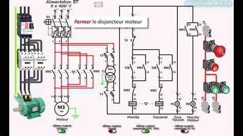 Armoire Electrique Pdf by Cablage Armoire Electrique Industriel Pdf G 233 Nial Plan