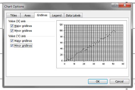 format gridlines excel 2013 excel 2013 chart show minor gridlines chart gridlines in