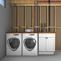 Laundry Room Electrical Code Bfd Rona Products Diy Add A Laundry Room