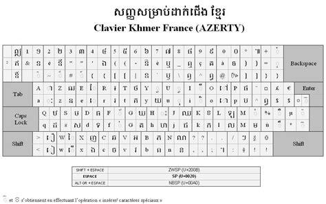 keyboard layout for khmer unicode pdf khmer unicode keyboard for mac