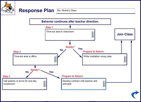 crisis intervention plan template plan template