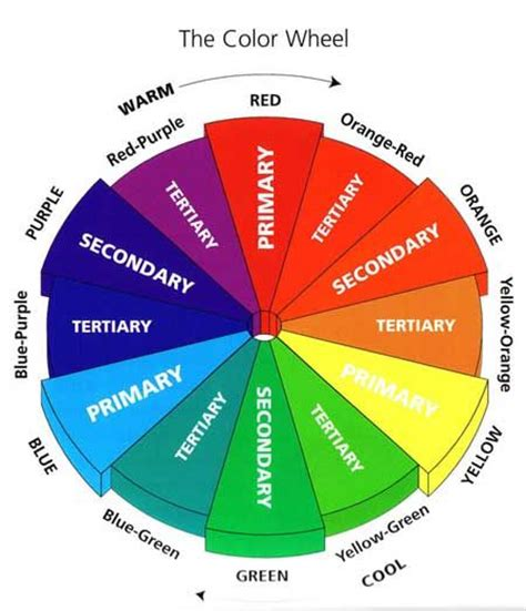 color wheel combinations pin by nina trav 233 on fashion pinterest