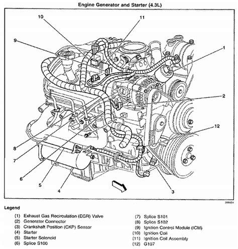 engine diagram of 06 chevy trailblazer get free image about wiring starter location on 2002 chevy trailblazer get free