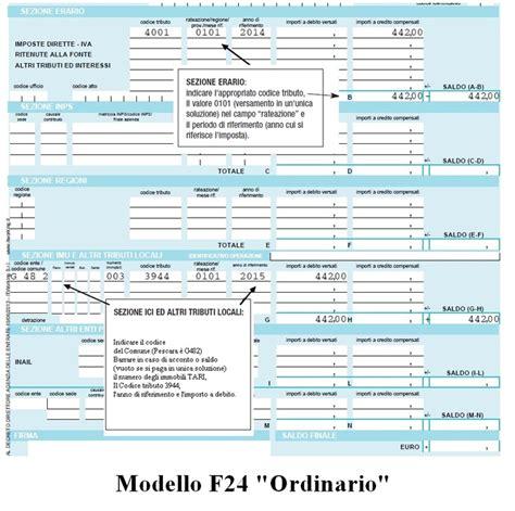 f24 codice ufficio agenzia delle entrate napoli 2 fax
