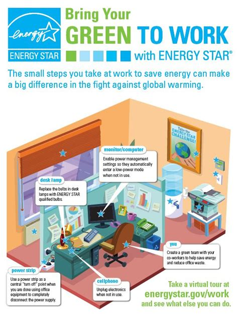 design poster highlighting energy conservation 36 best images about saving energy at work on pinterest