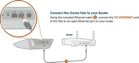 ooma telo activation setup installation guide