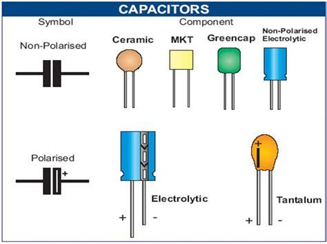 karakteristik kapasitor tantalum kapasitor penyimpan muatan energi listrik