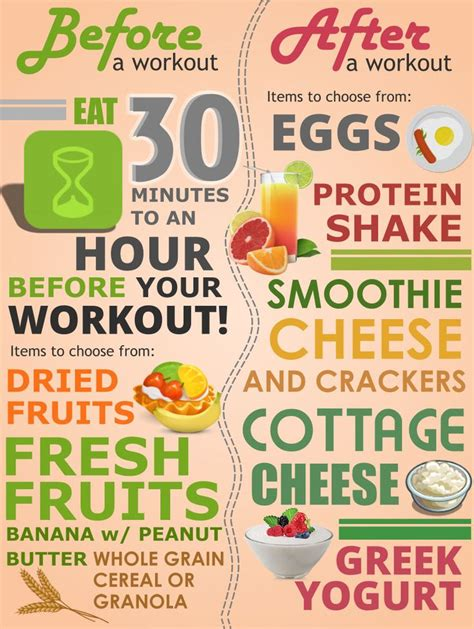 fruit 30 minutes before meal best 25 after workout ideas on food workout