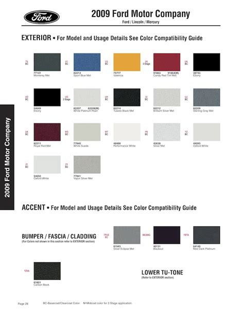 sherwin williams comparison page 2 paint talk paint chips 2009 ford crown victoria