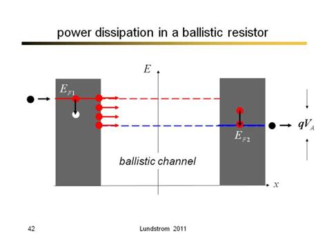 power dissipated in a resistor nanohub org resources lecture 3 resistance ballistic to diffusive presentation
