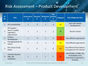 Risk Assessment Project Management Template by Pharma Project Risk Management