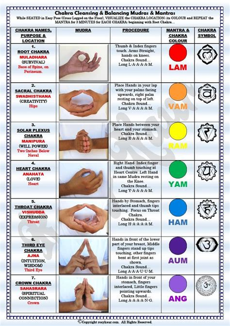 Detox Meditation Mantra by 1000 Images About Mudras Chakras Meditation On